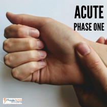 Acute Wrist Injury