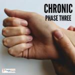 Wrist Chronic